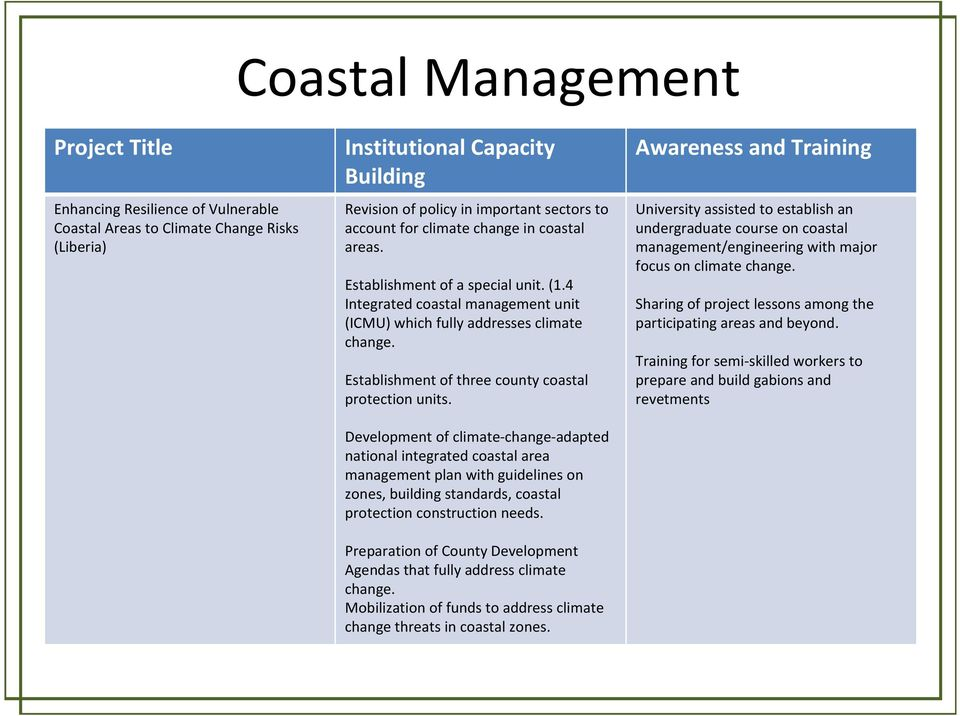 Establishment of three county coastal protection units.