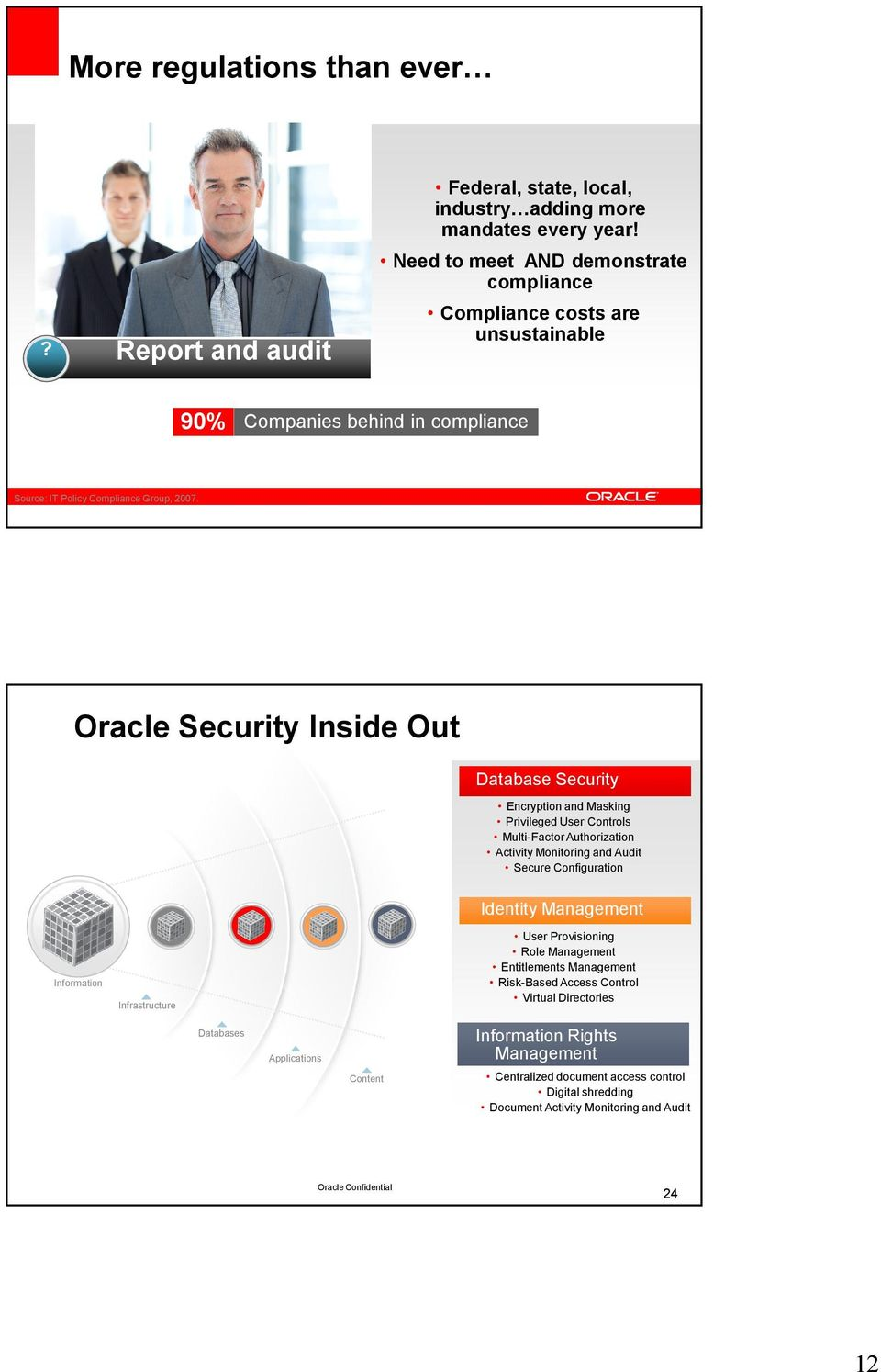 Oracle Security Inside Out Database Security Encryption and Masking Privileged User Controls Multi-Factor Authorization Activity Monitoring and Audit Secure Configuration Identity Management