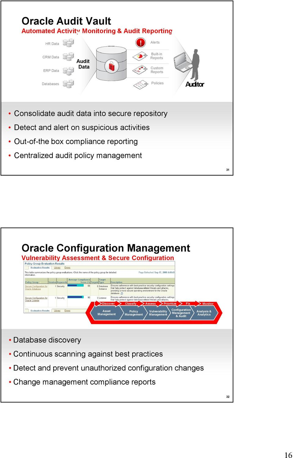 Out-of-the box compliance reporting Centralized audit policy management 31 Oracle Configuration Management Vulnerability Assessment & Secure Configuration Discover Asset Management