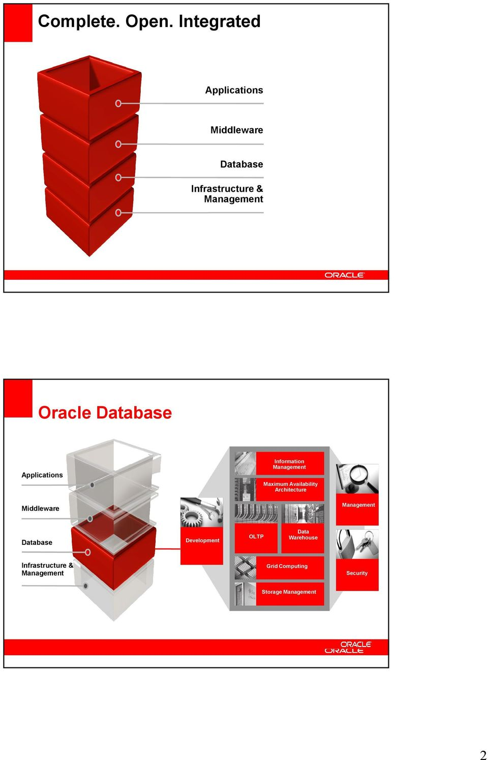 Oracle Database Applications Information Management Maximum Availability