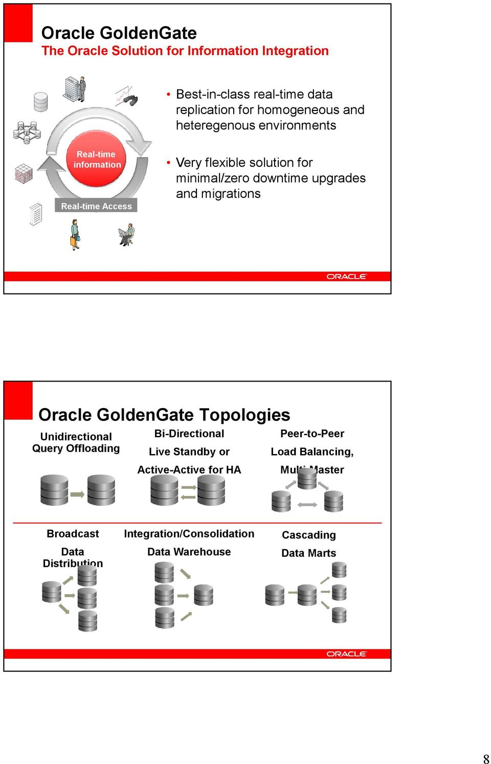 migrations Oracle GoldenGate Topologies Unidirectional Query Offloading Bi-Directional Live Standby or Peer-to-Peer Load