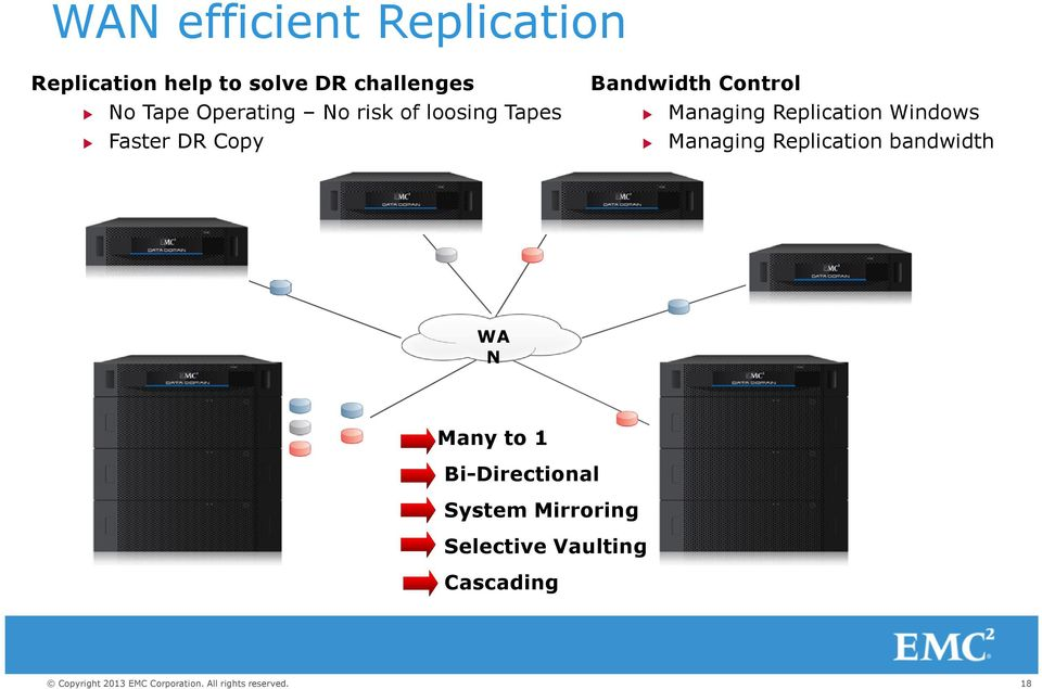 Control Managing Replication Windows Managing Replication bandwidth
