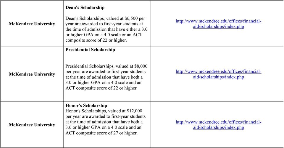 Presidential Scholarship McKendree University Presidential Scholarships, valued at $8,000 per year are awarded to first-year students at the time of admission that have both a 3.