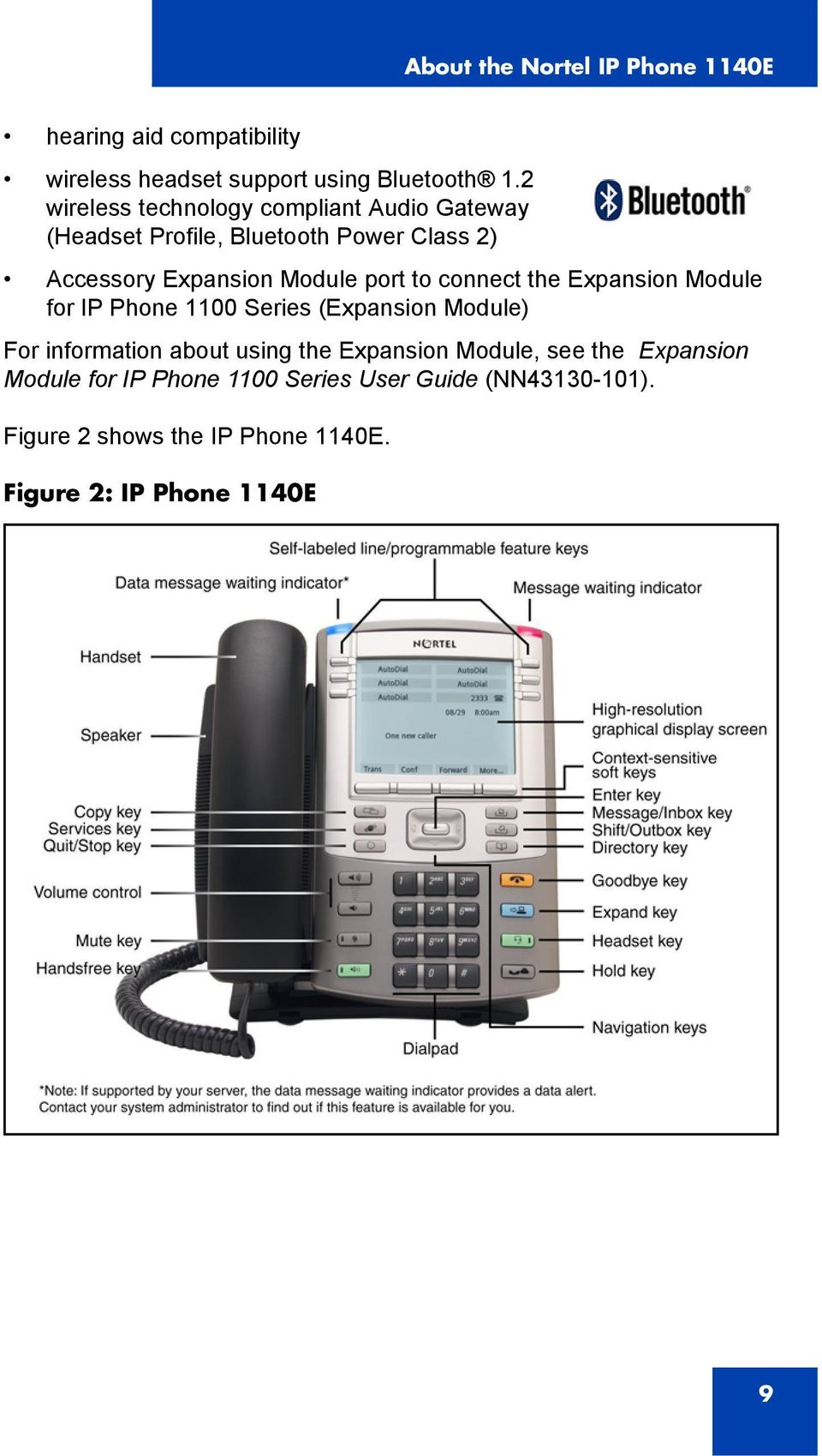 to connect the Expansion Module for IP Phone 1100 Series (Expansion Module) For information about using the Expansion