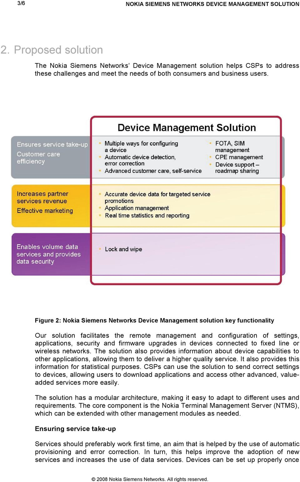 Figure 2: Nokia Siemens Networks Device Management solution key functionality Our solution facilitates the remote management and configuration of settings, applications, security and firmware