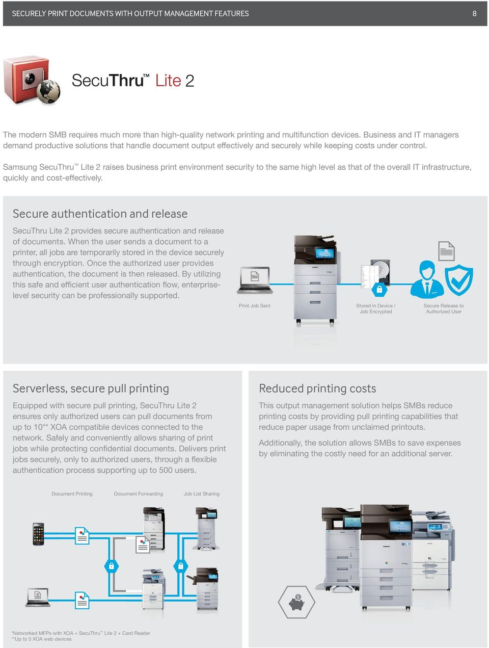 Samsung SecuThru Lite 2 raises business print environment security to the same high level as that of the overall IT infrastructure, quickly and cost-effectively.