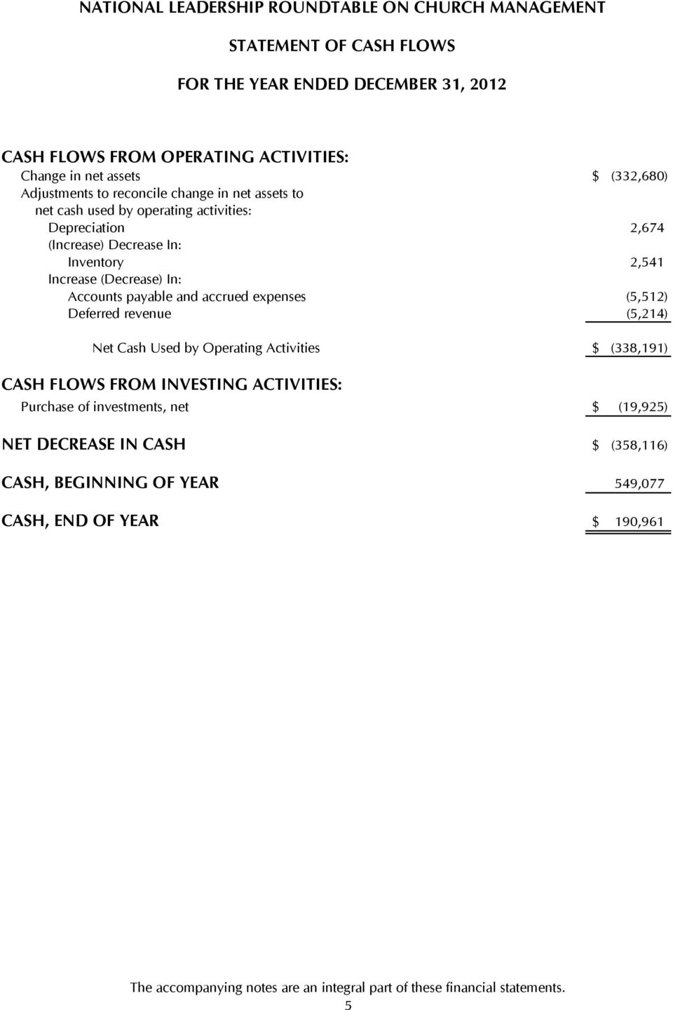 (5,512) Deferred revenue (5,214) Net Cash Used by Operating Activities $ (338,191) CASH FLOWS FROM INVESTING ACTIVITIES: Purchase of investments, net $ (19,925)