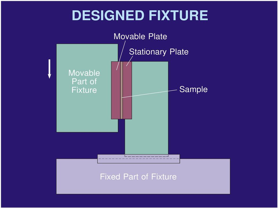 Movable Part of Fixture