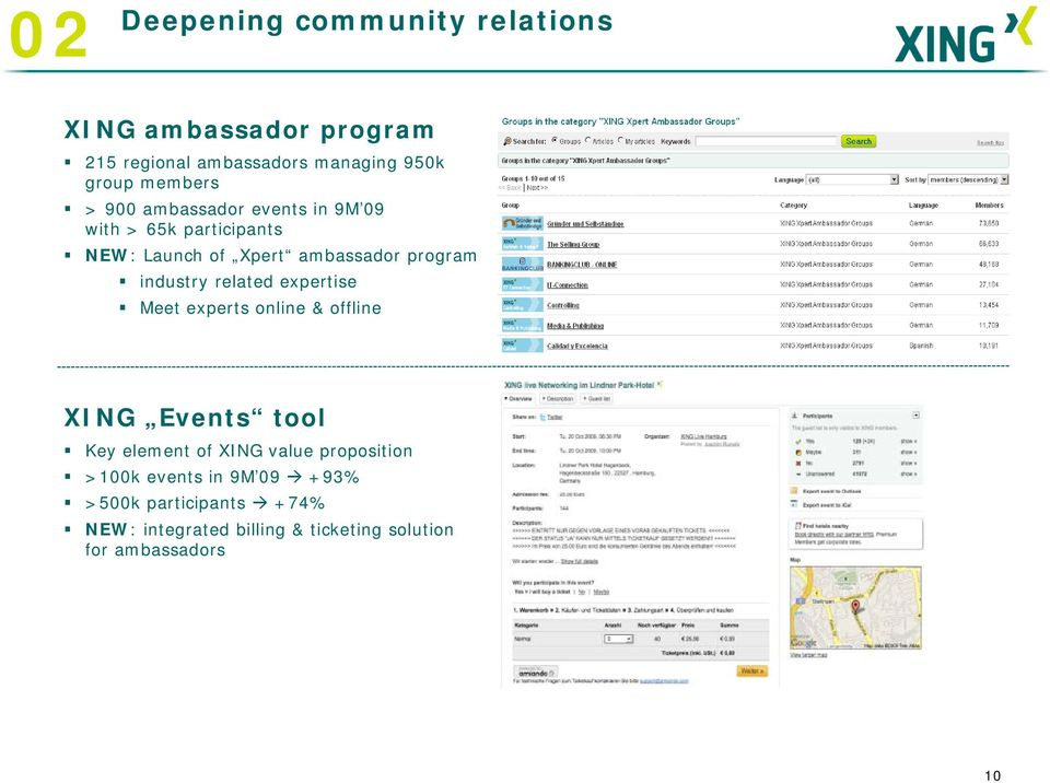 industry related expertise Meet experts online & offline XING Events tool Key element of XING value
