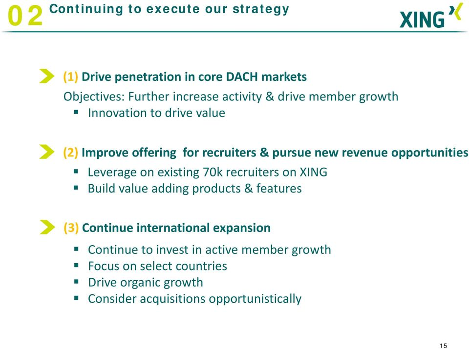 Leverage onexisting 70krecruiters onxing Build value adding products & features (3) Continue international expansion