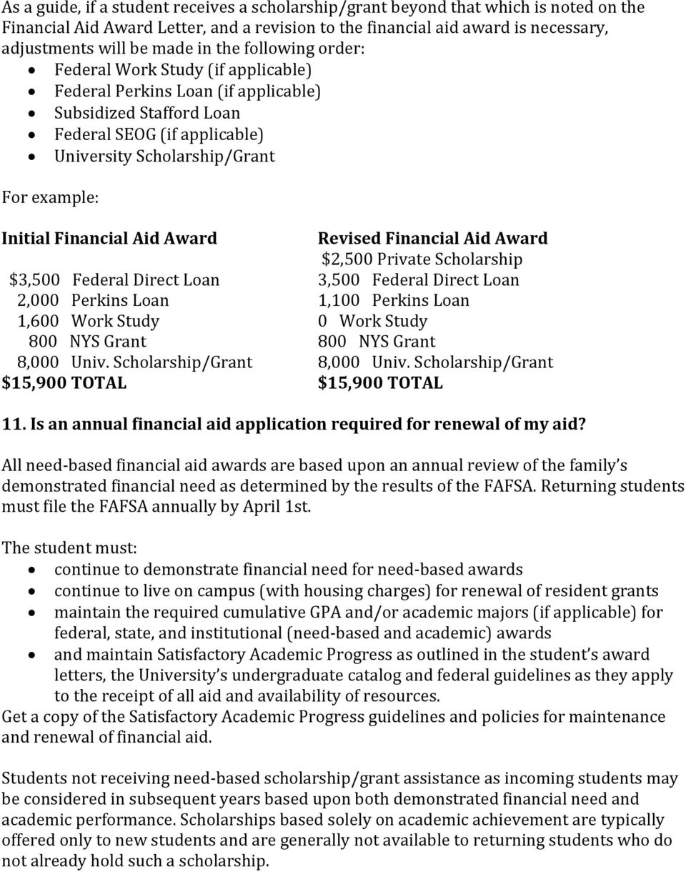 Financial Aid Award Revised Financial Aid Award $2,500 Private Scholarship $3,500 Federal Direct Loan 3,500 Federal Direct Loan 2,000 Perkins Loan 1,100 Perkins Loan 1,600 Work Study 0 Work Study 800