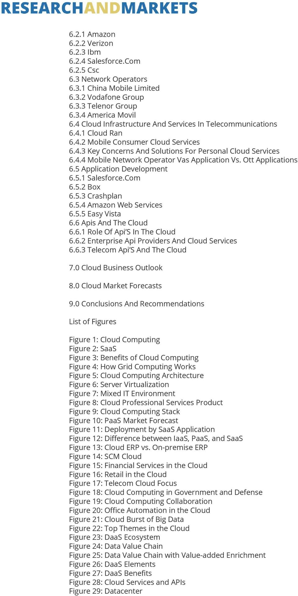 Ott Applications 6.5 Application Development 6.5.1 Salesforce.Com 6.5.2 Box 6.5.3 Crashplan 6.5.4 Amazon Web Services 6.5.5 Easy Vista 6.6 Apis And The Cloud 6.6.1 Role Of Api S In The Cloud 6.6.2 Enterprise Api Providers And Cloud Services 6.