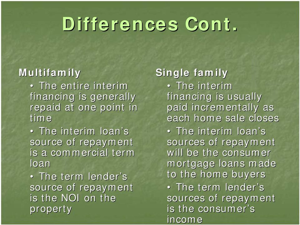 is a commercial term loan The term lender s source of repayment is the NOI on the property Single family The interim