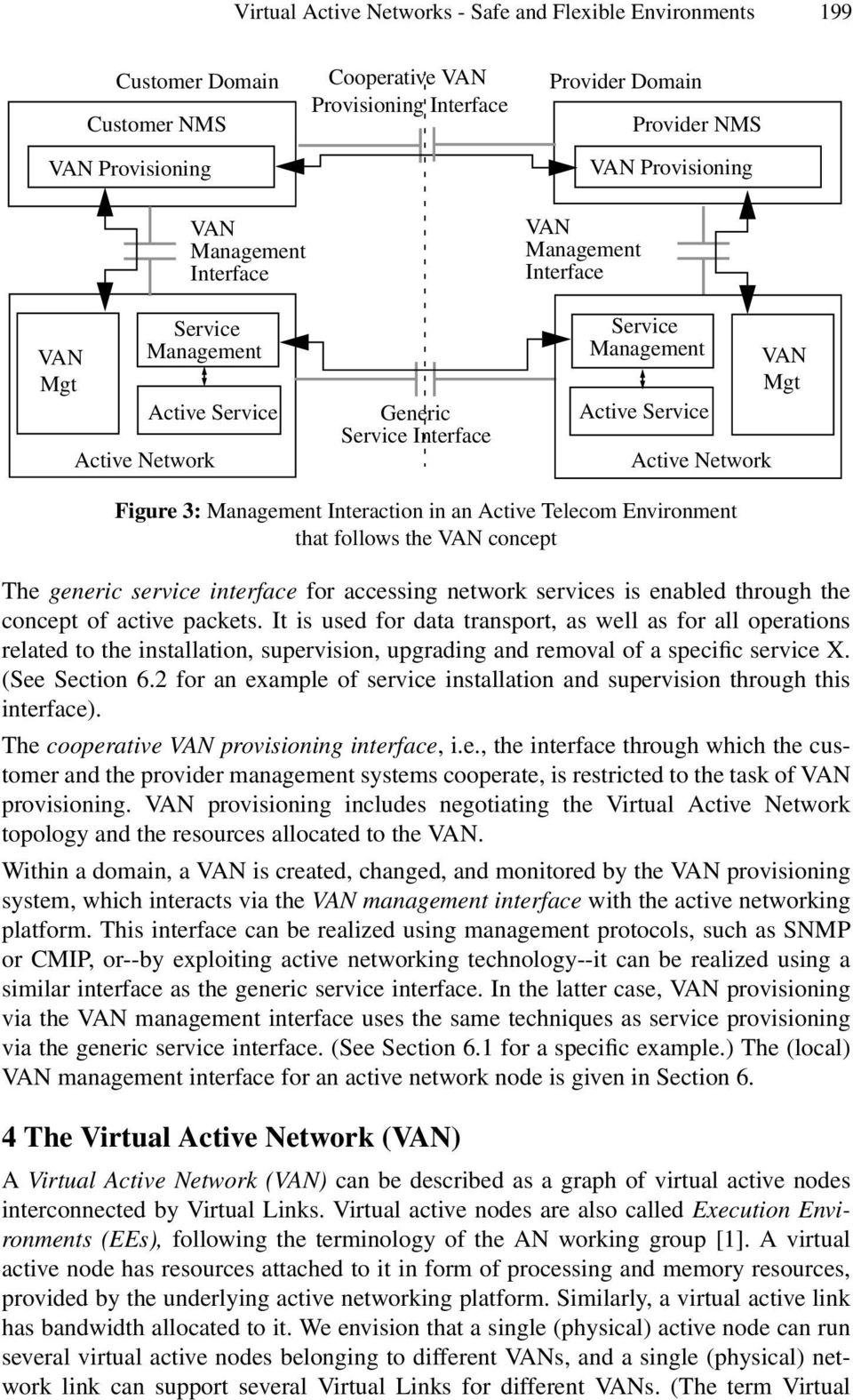 3: Management Interaction in an Active Telecom Environment that follows the VAN concept The generic service interface for accessing network services is enabled through the concept of active packets.