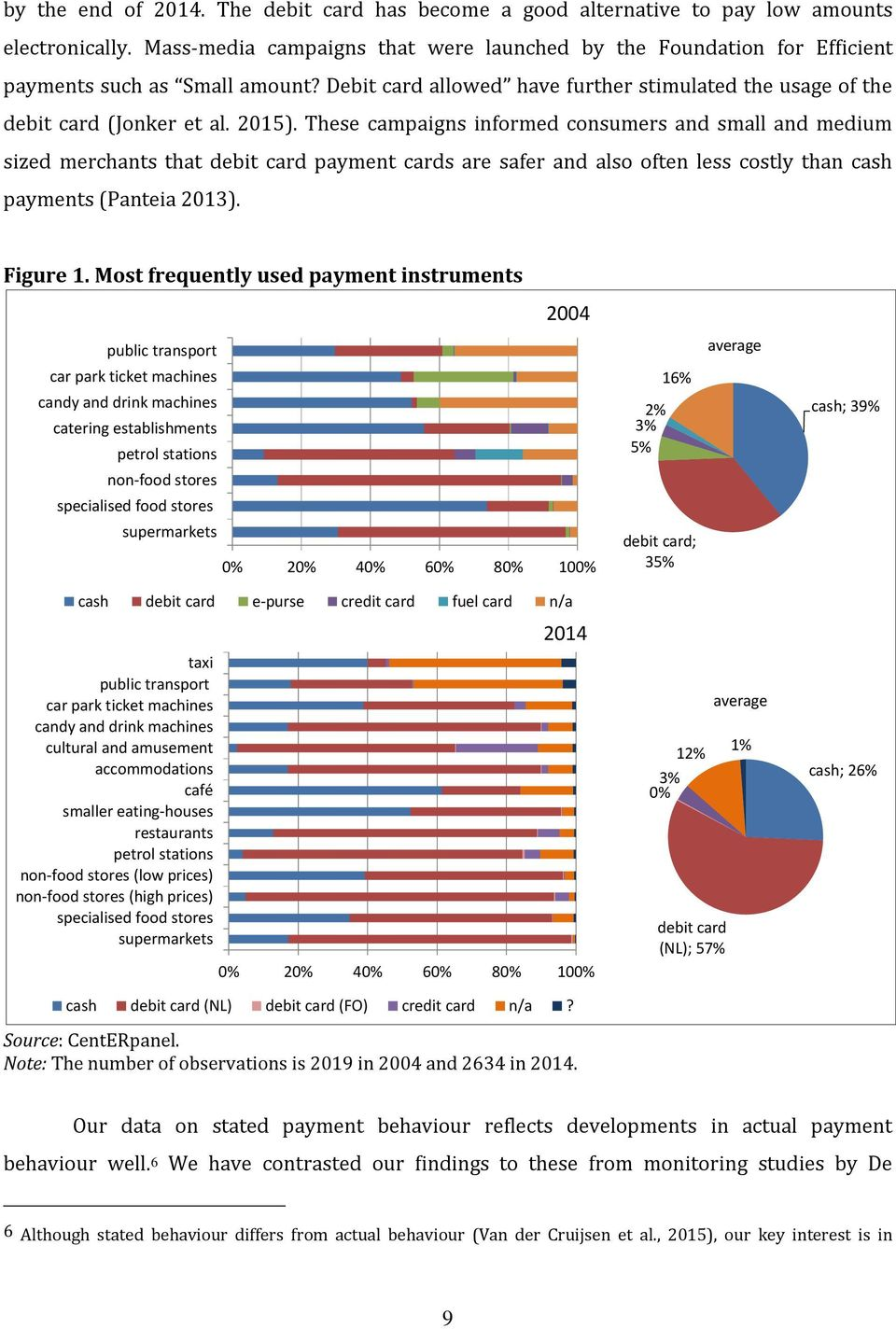 These campaigns informed consumers and small and medium sized merchants that debit card payment cards are safer and also often less costly than cash payments (Panteia 2013). Figure 1.