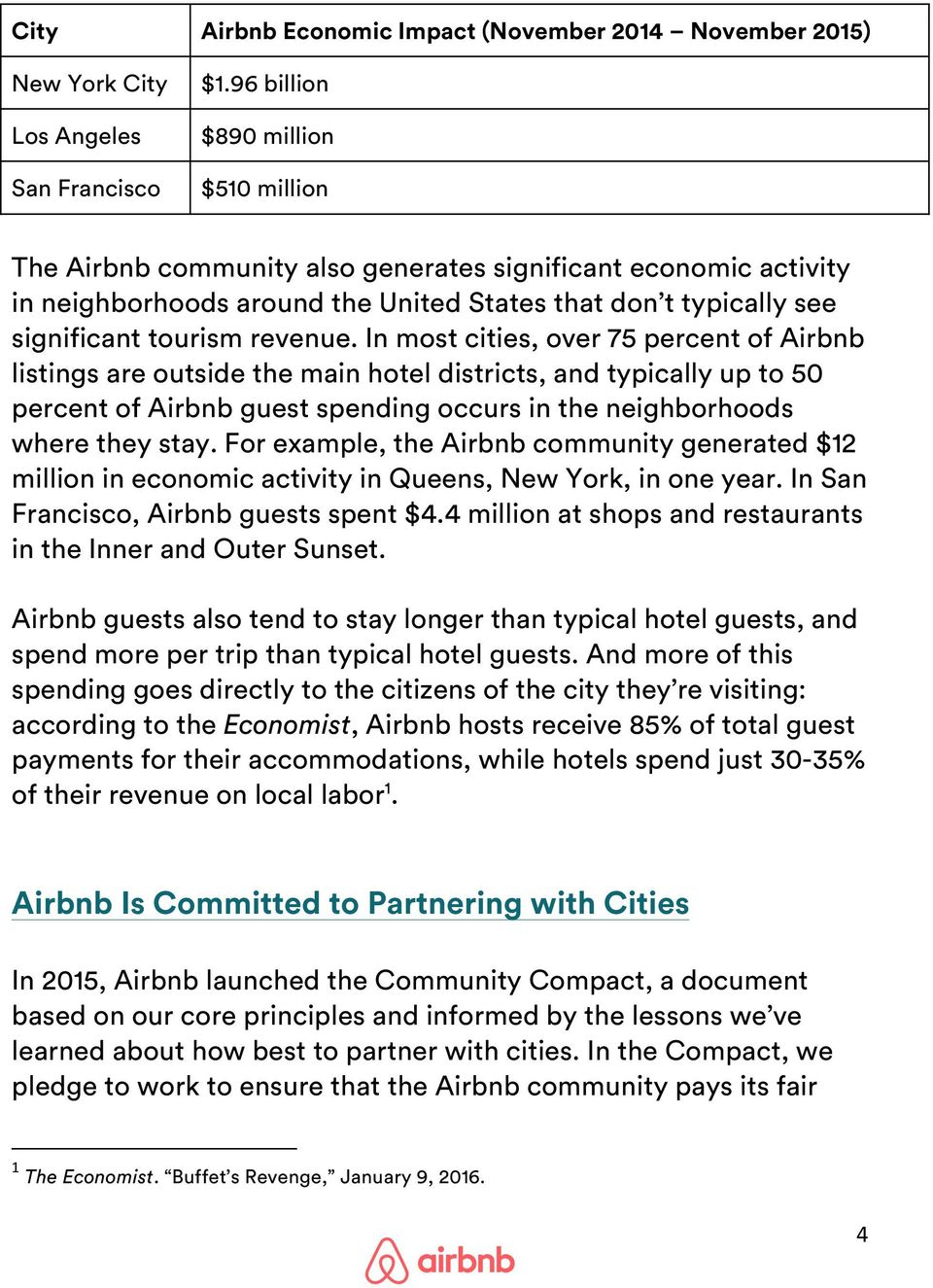 In most cities, over 75 percent of Airbnb listings are outside the main hotel districts, and typically up to 50 percent of Airbnb guest spending occurs in the neighborhoods where they stay.
