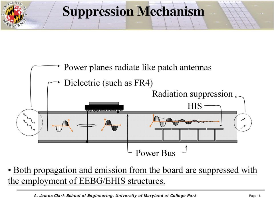 HIS Power Bus Both propagation and emission from the board