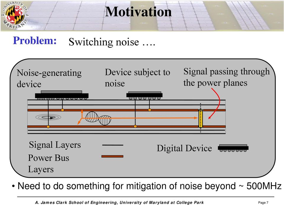 passing through the power planes Signal Layers Power Bus