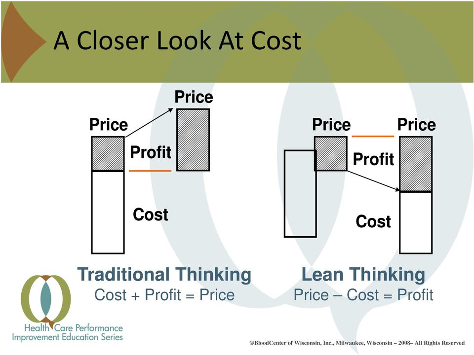 Price Lean Thinking Price Cost = Profit BloodCenter of