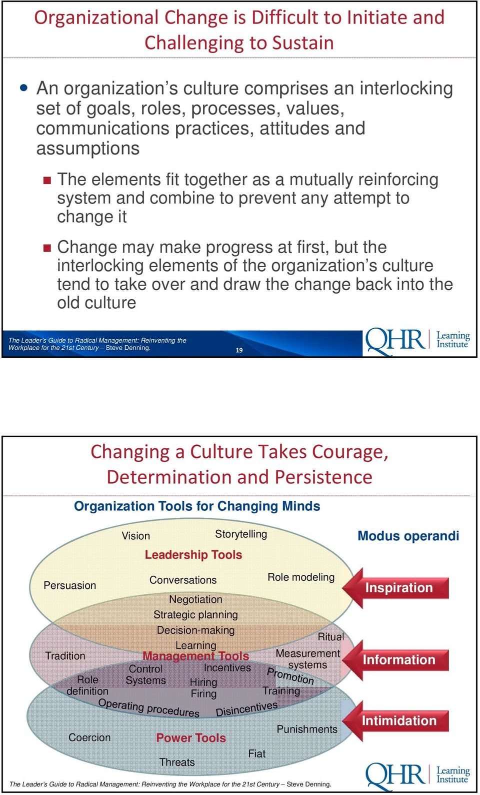 of the organization s culture tend to take over and draw the change back into the old culture The Leader s Guide to Radical Management: Reinventing the Workplace for the 21st Century Steve Denning.