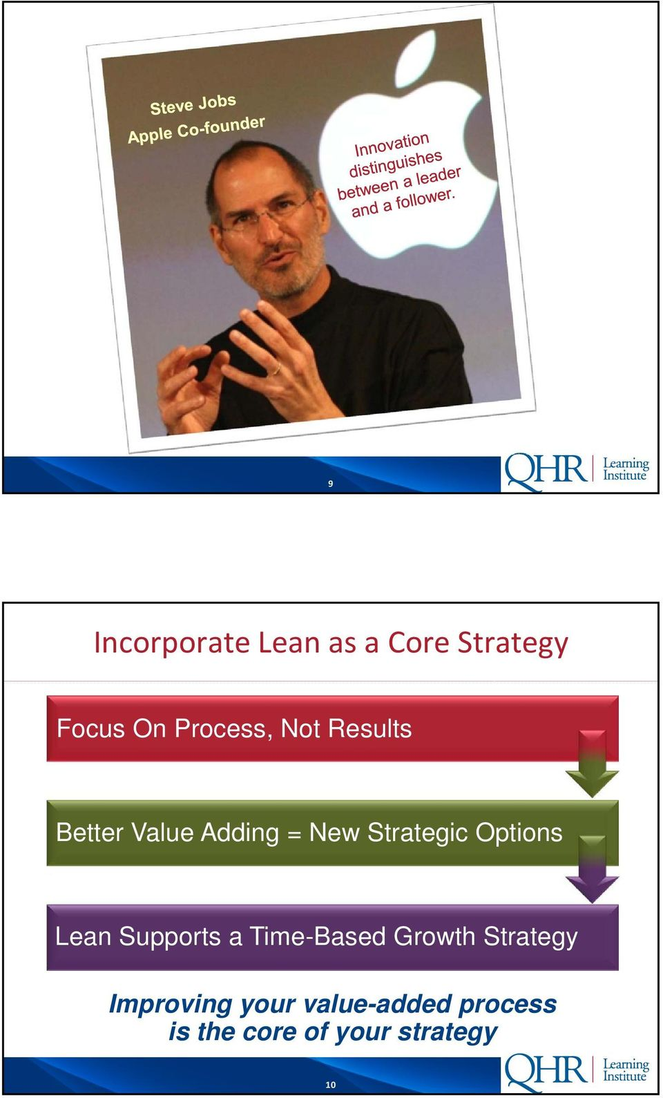 Lean Supports a Time-Based Growth Strategy Improving