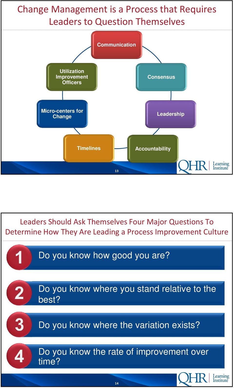 Major Questions To Determine How They Are Leading a Process Improvement Culture Do you know how good you are?