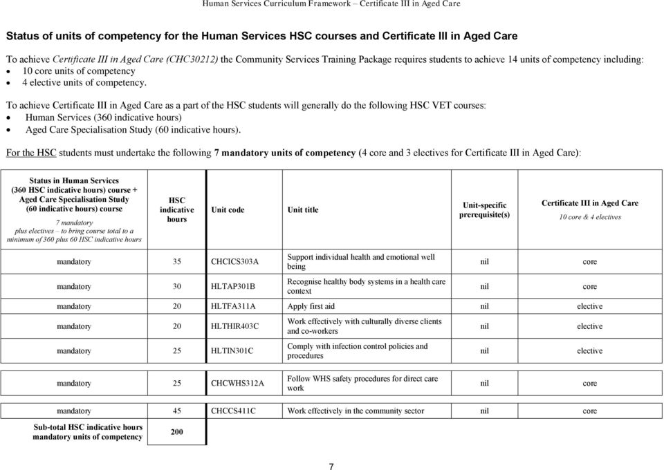 To achieve Certificate III in Aged Care as a part of the HSC students will generally do the following HSC VET courses: Human Services (360 indicative hours) Aged Care Specialisation Study (60