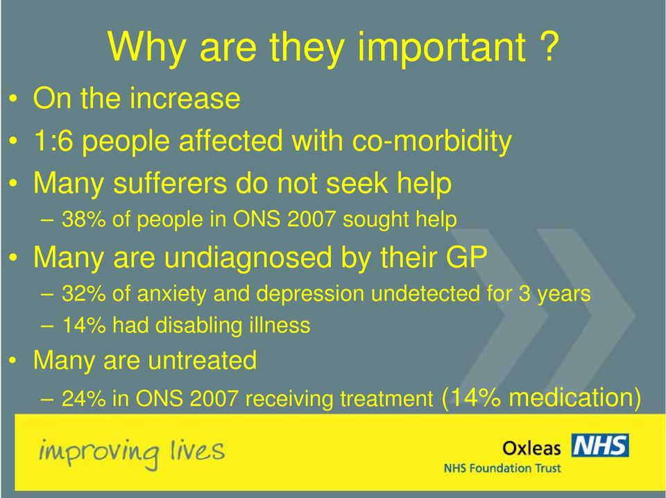 help 38% of people in ONS 2007 sought help Many are undiagnosed by their GP 32% of