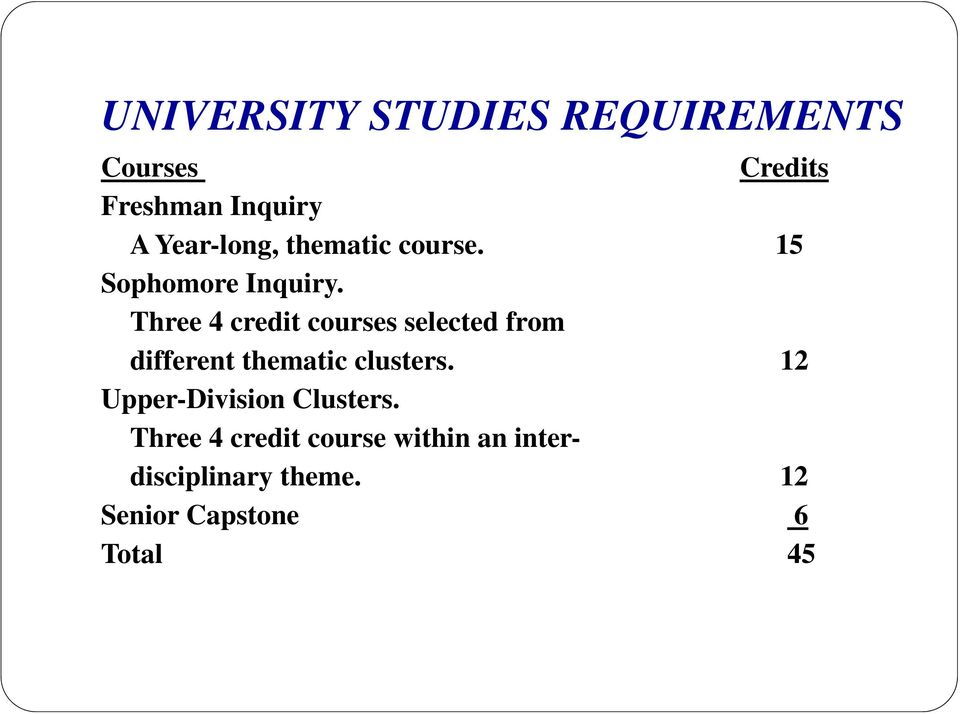 Three 4 credit courses selected from different thematic clusters.