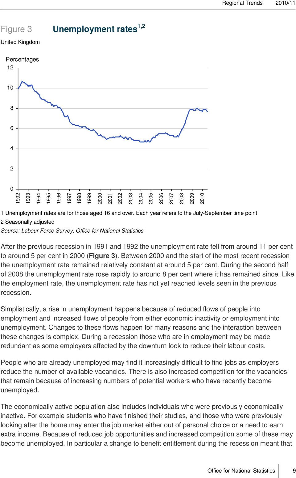 fell from around 11 per cent to around 5 per cent in 2 (Figure 3). Between 2 and the start of the most recent recession the unemployment rate remained relatively constant at around 5 per cent.