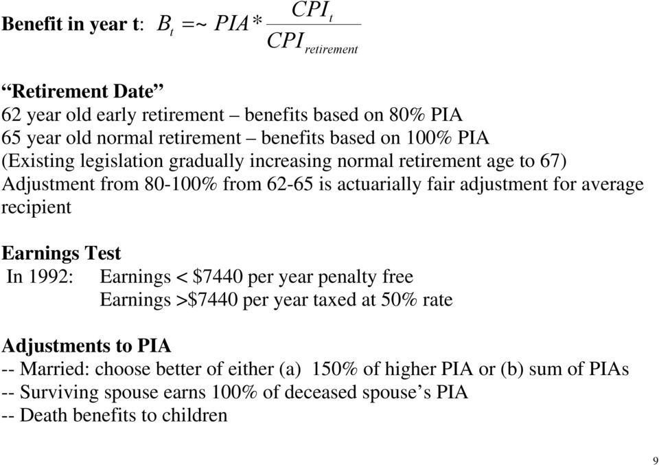 for average recipien Earnings Tes In 1992: Earnings < $7440 per year penaly free Earnings >$7440 per year axed a 50% rae Adjusmens o PIA --