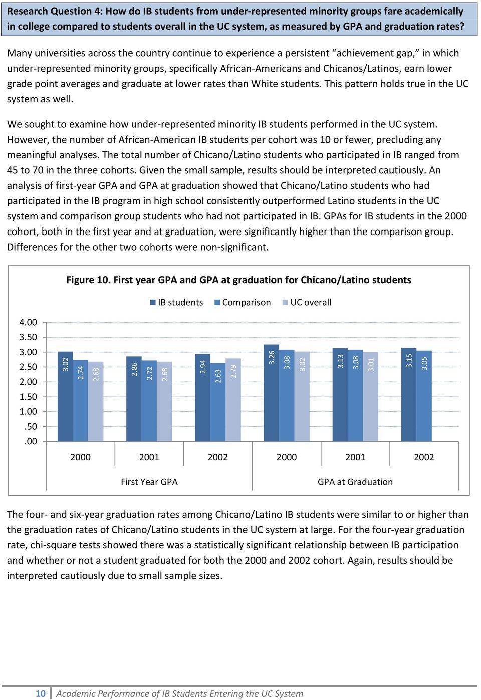 grade point averages and graduate at lower rates than White students. This pattern holds true in the UC system as well.