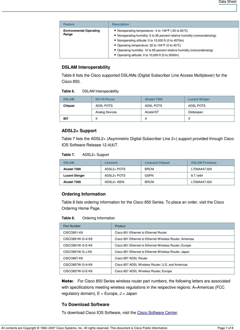 Table 6 lists the Cisco supported DSLAMs (Digital Subscriber Line Access Multiplexer) for the Cisco 850. Table 6.