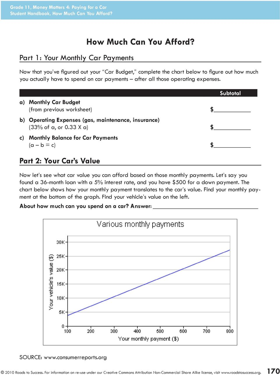 a) Monthly Car Budget (from previous worksheet) Subtotal $ b) Operating Expenses (gas, maintenance, insurance) (33% of a, or 0.