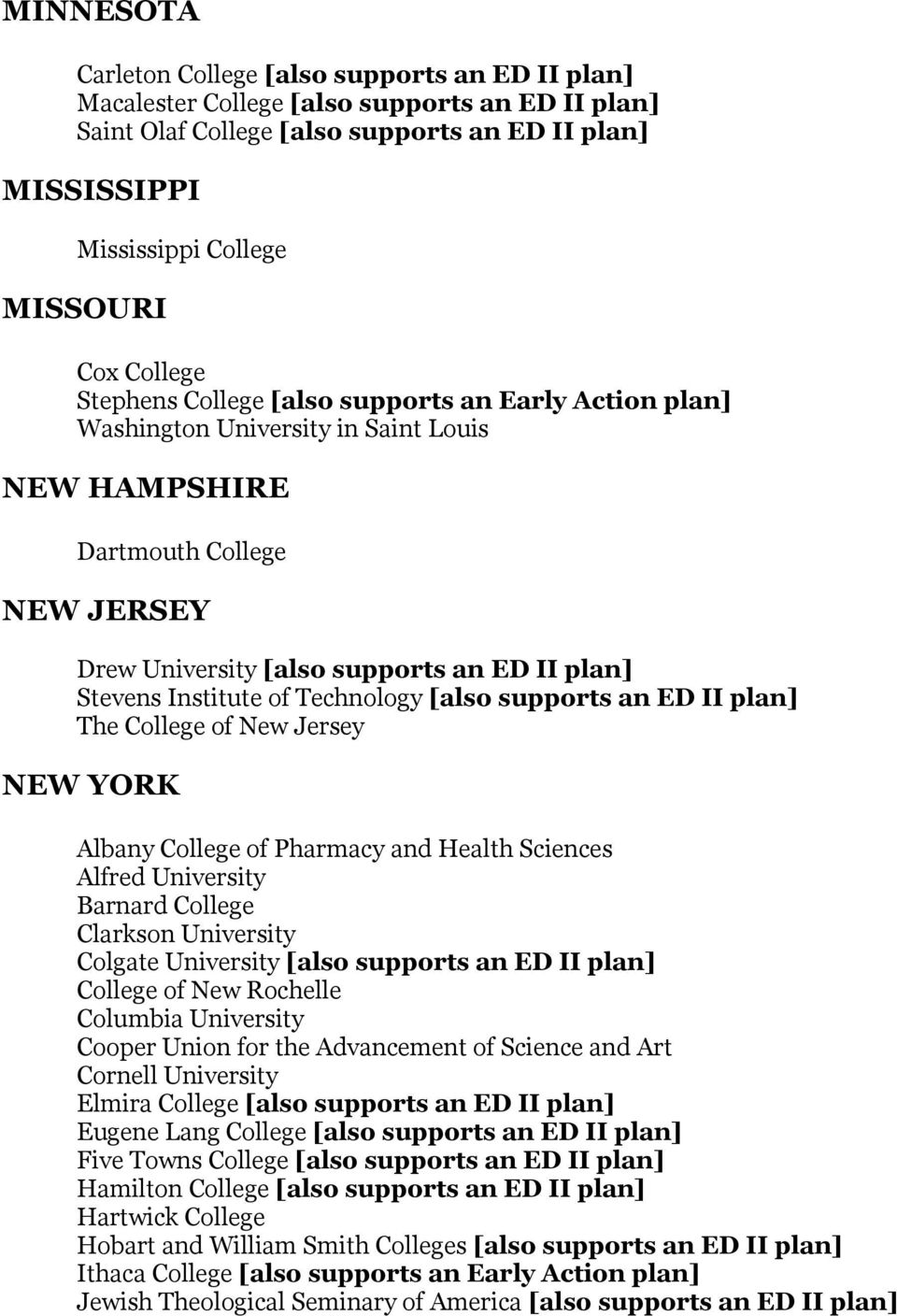 Institute of Technology [also supports an ED II plan] The College of New Jersey NEW YORK Albany College of Pharmacy and Health Sciences Alfred University Barnard College Clarkson University Colgate