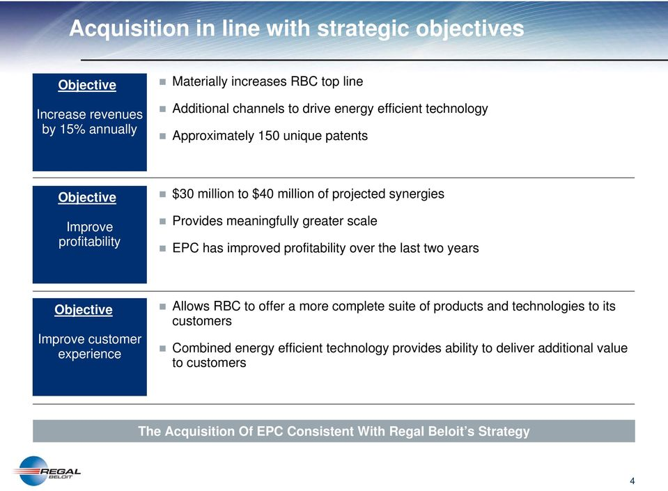 scale EPC has improved profitability over the last two years Objective Improve customer experience Allows RBC to offer a more complete suite of products and