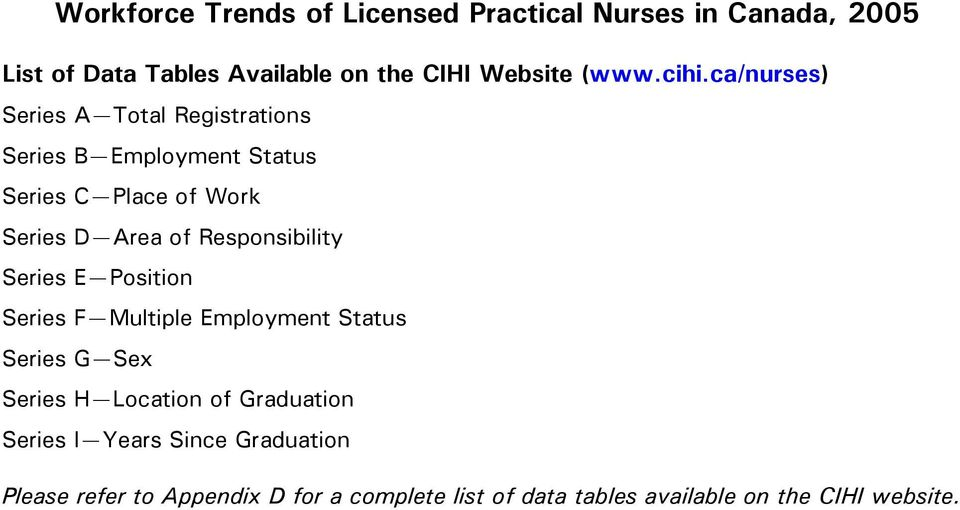 ca/nurses) Series A Total Series B Employment Status Series C Place of Work Series D Area of Responsibility