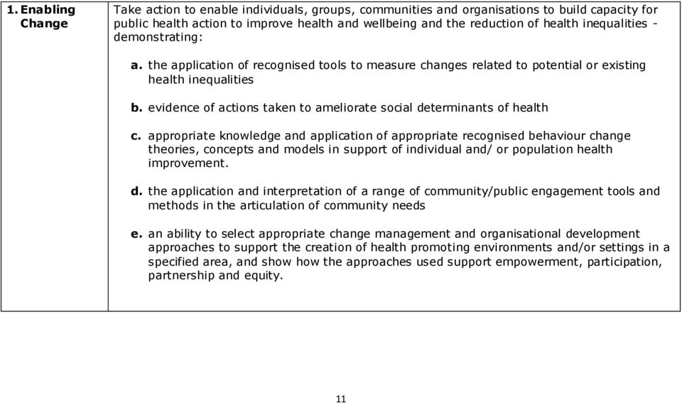 evidence of actions taken to ameliorate social determinants of health c.