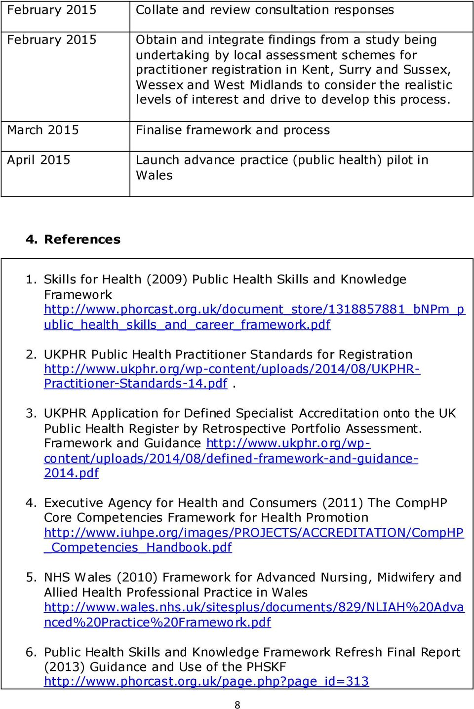Finalise framework and process Launch advance practice (public health) pilot in Wales 4. References 1. Skills for Health (2009) Public Health Skills and Knowledge Framework http://www.phorcast.org.