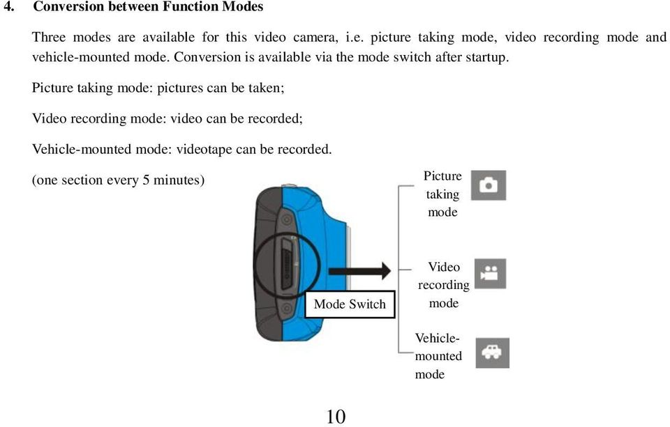 Picture taking mode: pictures can be taken; Video recording mode: video can be recorded; Vehicle-mounted mode: