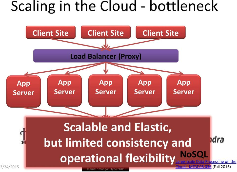 and Elastic, Key Value DB Stores Memcache but limited consistency and operational