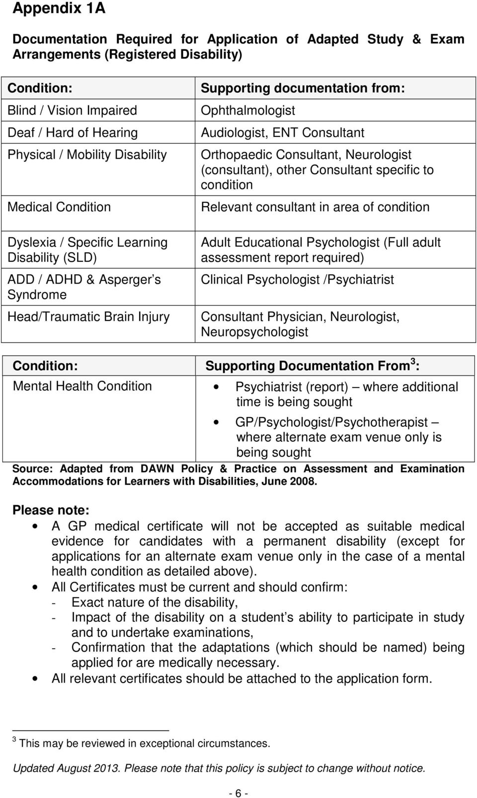 Consultant Orthopaedic Consultant, Neurologist (consultant), other Consultant specific to condition Relevant consultant in area of condition Adult Educational Psychologist (Full adult assessment