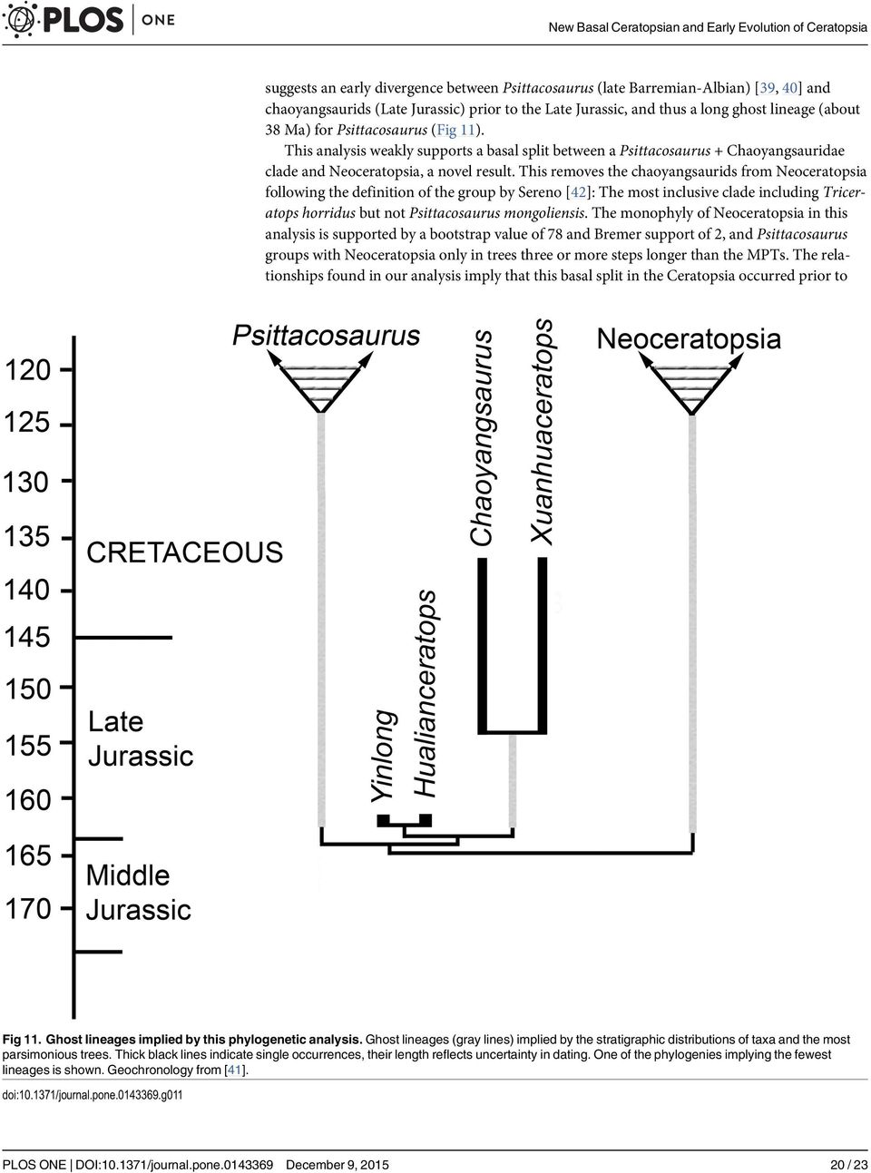 This removes the chaoyangsaurids from Neoceratopsia following the definition of the group by Sereno [42]: The most inclusive clade including Triceratops horridus but not Psittacosaurus mongoliensis.