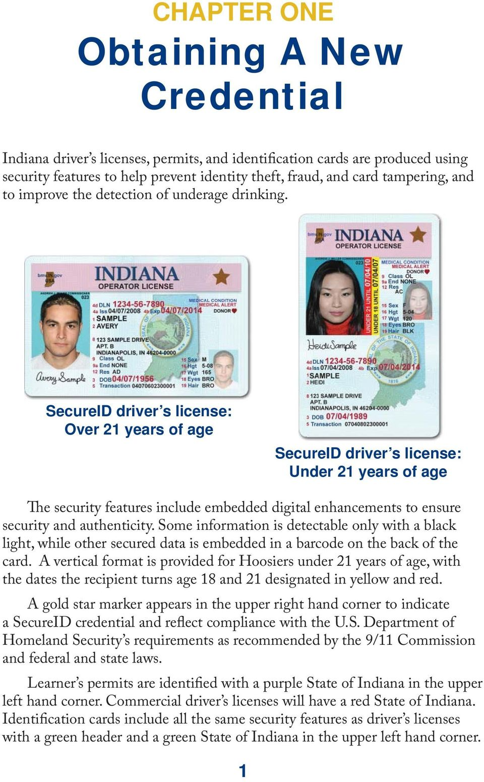 SecureID driver s license: Over 21 years of age SecureID driver s license: Under 21 years of age The security features include embedded digital enhancements to ensure security and authenticity.