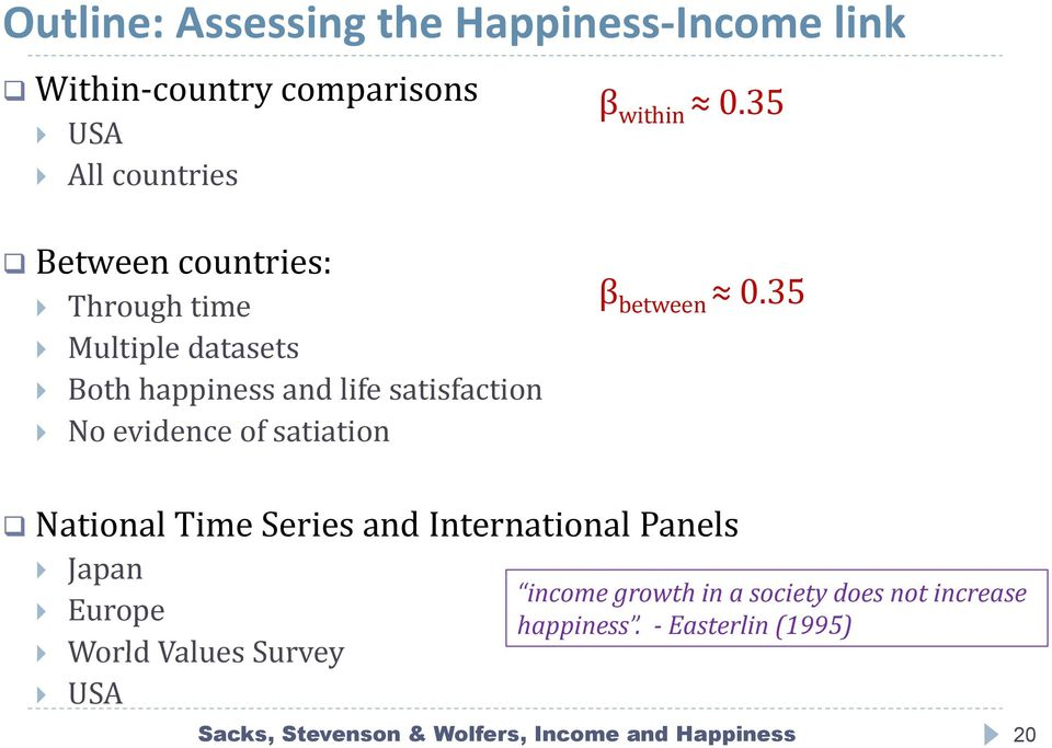 35 between Through time Multiple datasets Both happiness and life satisfaction No evidence of satiation National