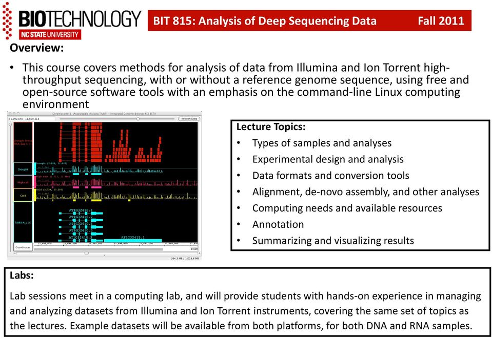 analysis Data formats and conversion tools Alignment, de-novo assembly, and other analyses Computing needs and available resources Annotation Summarizing and visualizing results Labs: Lab sessions