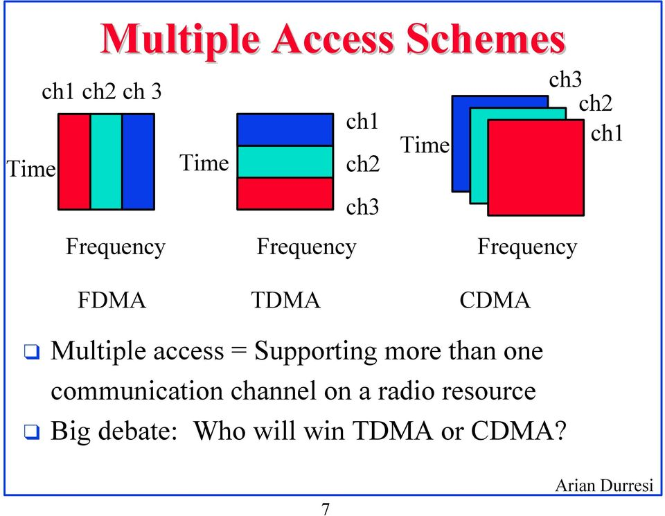access = Supporting more than one communication channel on a
