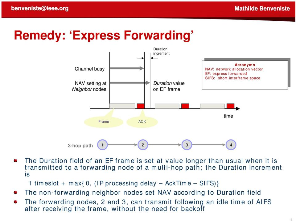 is set at value longer than usual when it is transmitted to a forwarding node of a multi-hop path; the Duration increment is 1 timeslot + max{0, (IP processing delay AckTime SIFS)} The