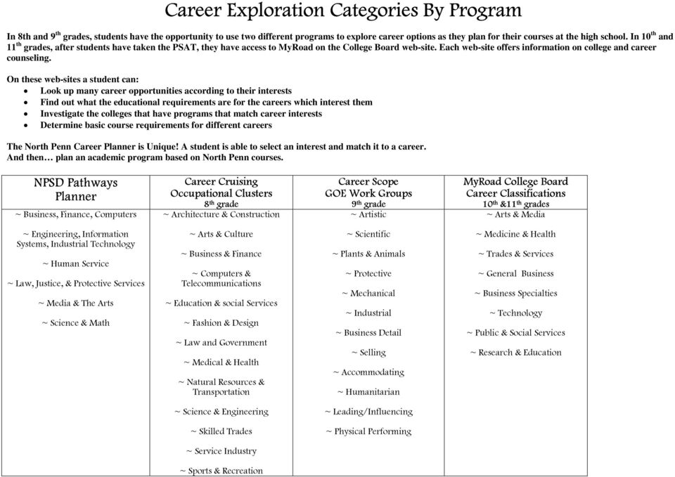 On these web-sites a student can: Look up many career opportunities according to their interests Find out what the educational requirements are for the careers which interest them Investigate the