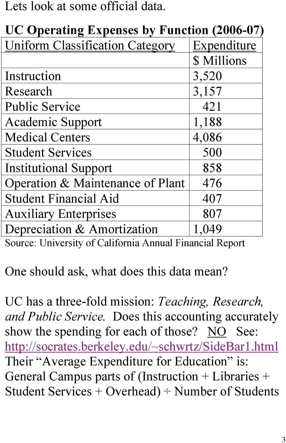 Student Services 500 Institutional Support 858 Operation & Maintenance of Plant 476 Student Financial Aid 407 Auxiliary Enterprises 807 Depreciation & Amortization 1,049 Source: University of